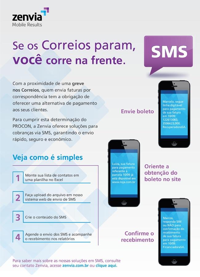 SMS na greve dos correios